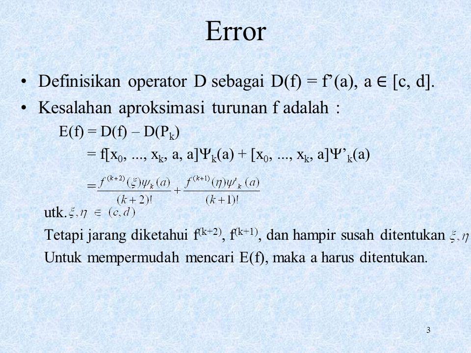 Error Definisikan operator D sebagai D(f) = f'(a), a ∈ [c, d].
